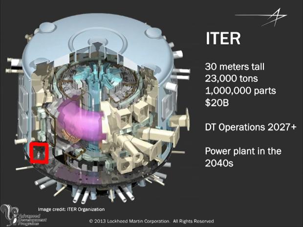 Menschlein im ITER-Reaktor (rot eingekaschtelt). (c) aus dem Bild ersichtlich.